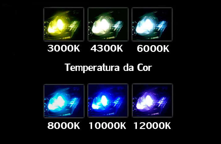 Cores variadas do Kit Xenon